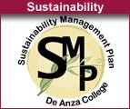 Logo - Sustainability Management Plan